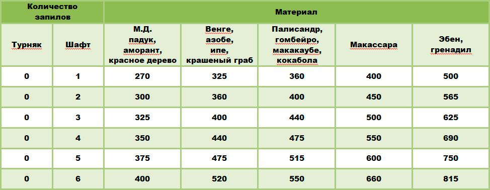 arivanuk-luckiy-1